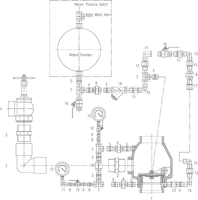 ul    fm alarm check valve  vertical trim  groove x groove